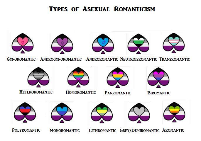 Asexual romanticism