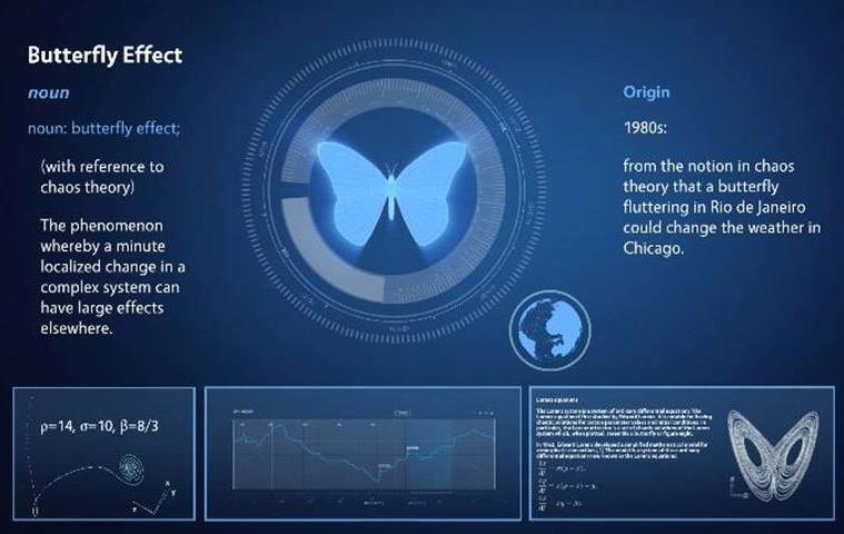 9301c3bfda4a Το φαινόμενο της Πεταλούδας-The Butterfly Effect - Frapress