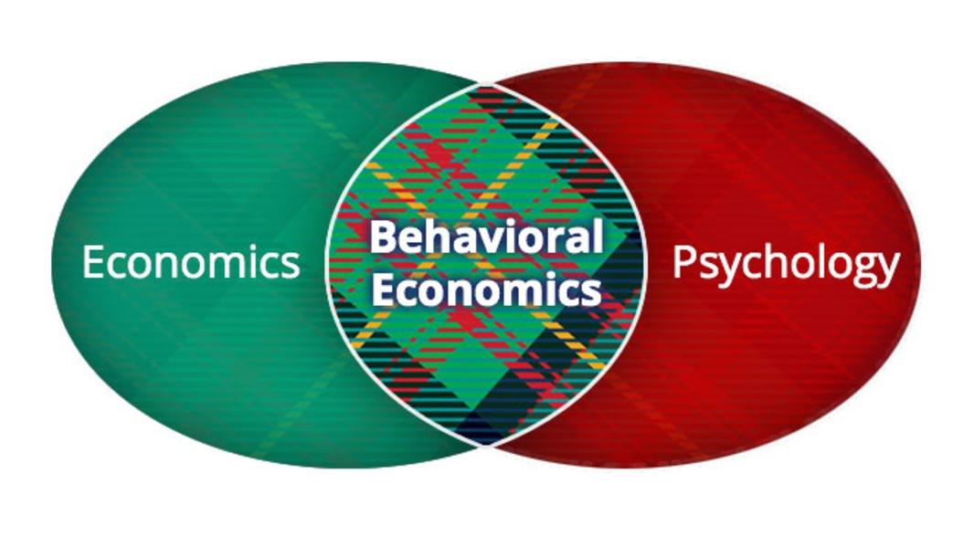 οικονομική ψυχολογία
