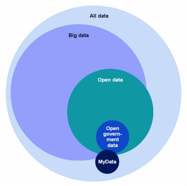 Big Data φρομ Σψρατψη