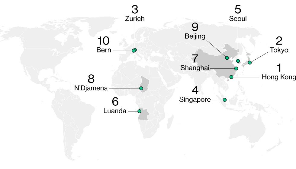 ακριβές πόλεις