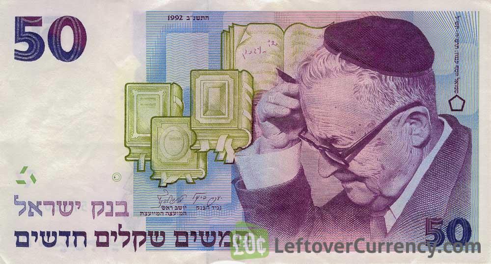 10 περίεργα facts για το Ισραήλ
