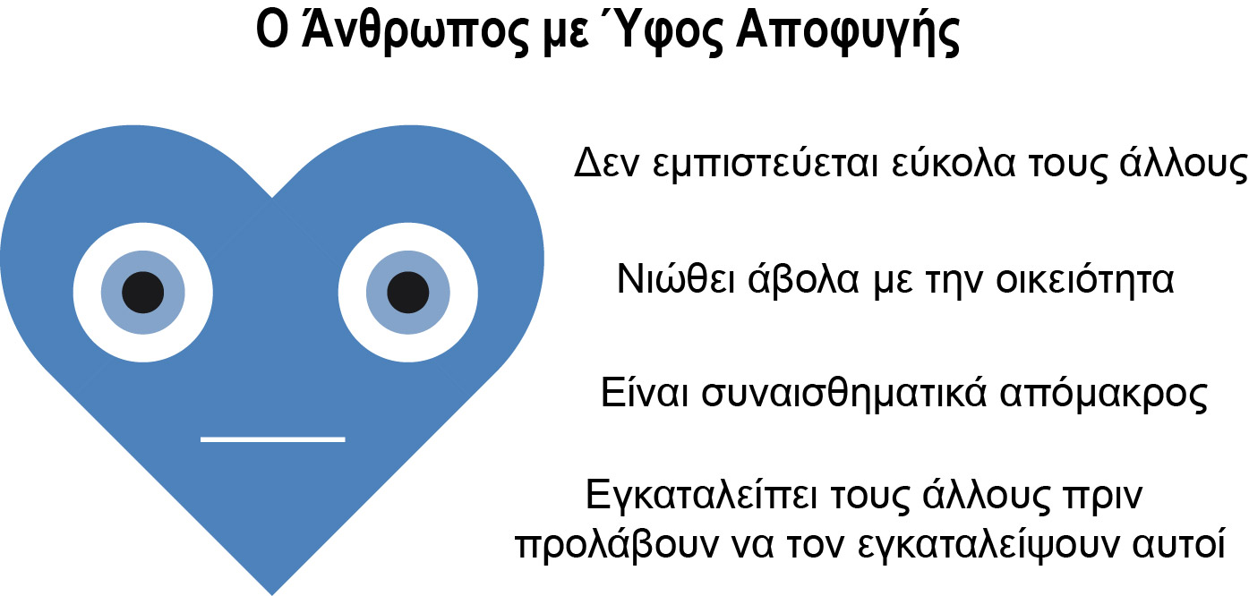 avoidant-attachment-style-illustration-greek