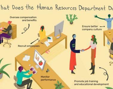Τι σημαίνει να είσαι σύμβουλος ανθρώπινου δυναμικού;